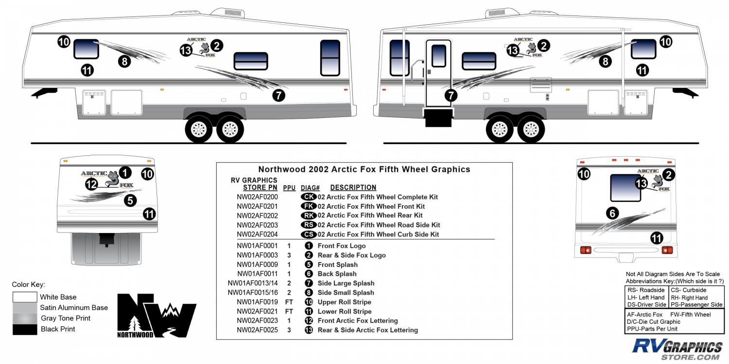 Arctic Fox - 2002 Arctic Fox FW-Fifth Wheel