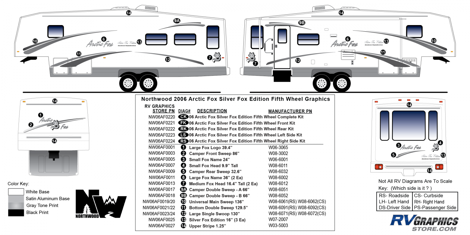Arctic Fox Silver Fox Edition - 2006 FW-Fifth Wheel