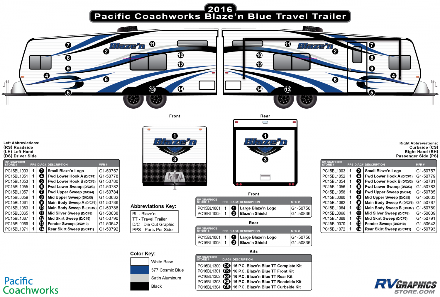 Blaze'n - 2016 Blaze'n TT-Travel Trailer Blue Version
