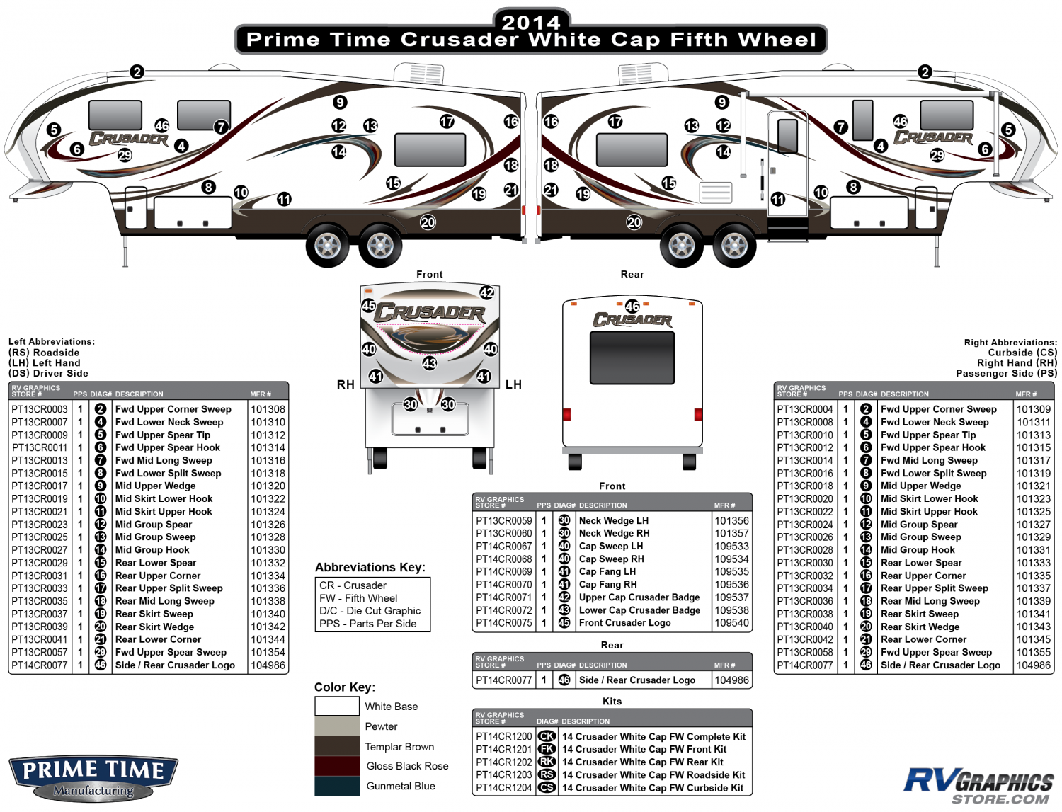 Crusader - 2014 Crusader FW-Fifth Wheel White Cap