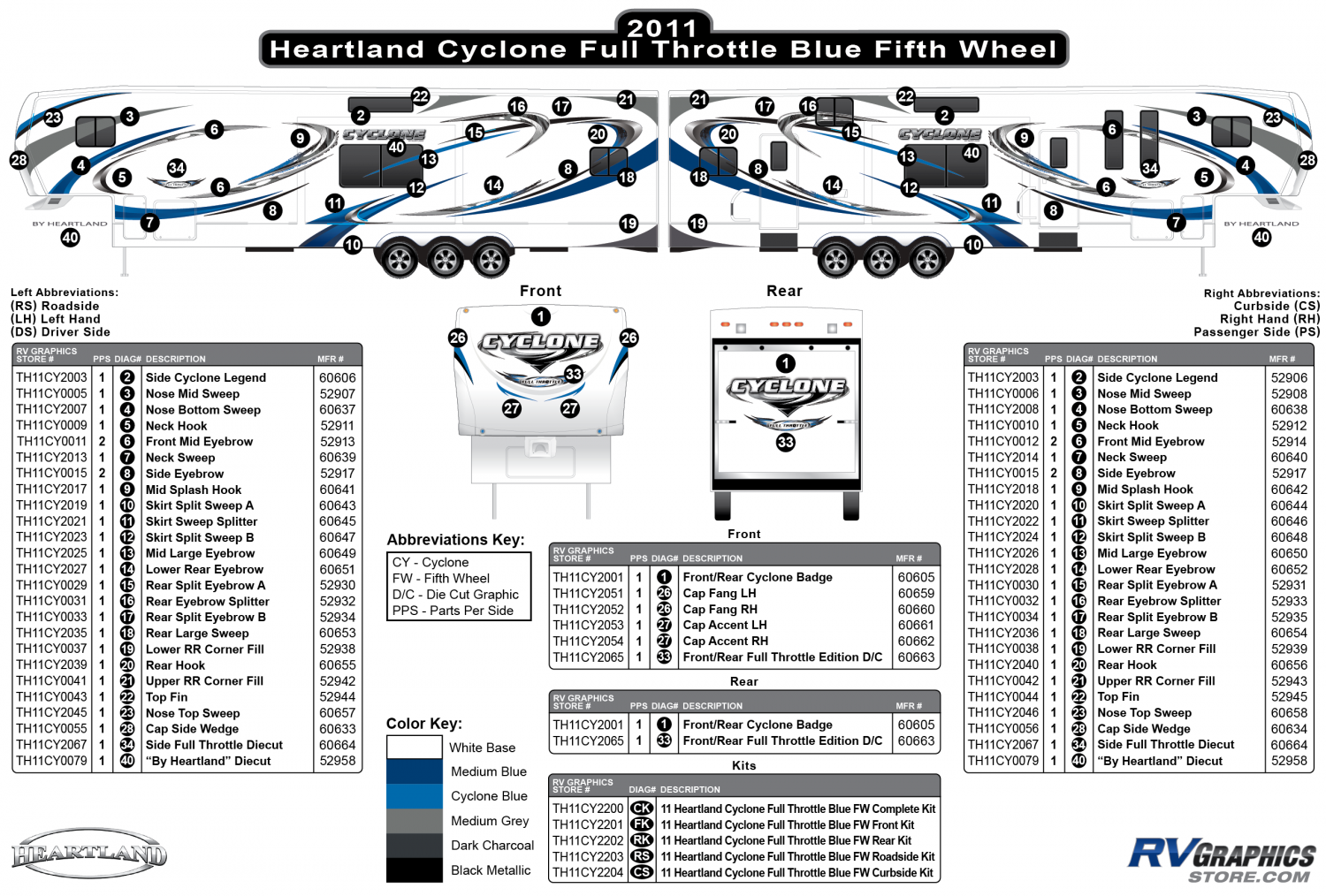 Cyclone - 2011 Cyclone FW-Fifth Wheel-Blue