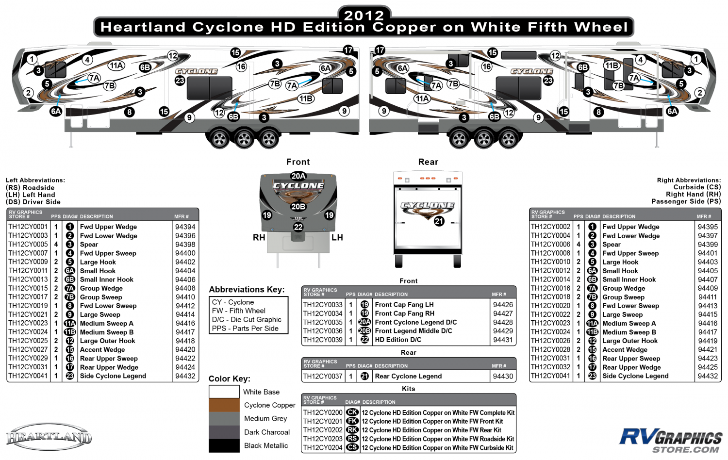 Cyclone - 2012 Cyclone FW-Fifth Wheel Toyhauler-Copper
