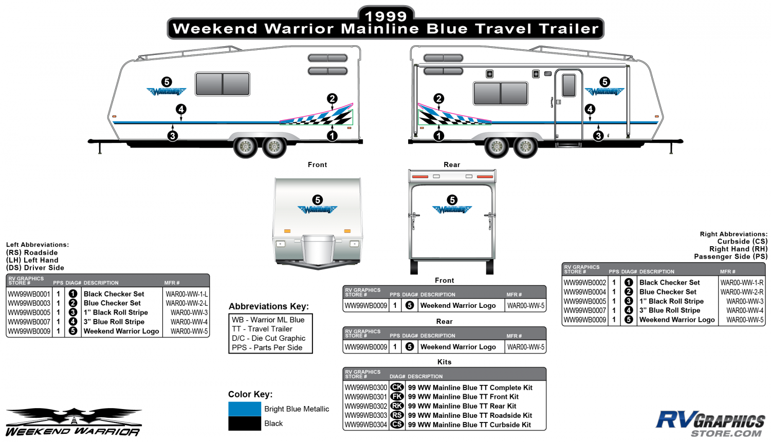 Weekend Warrior Mainline - 1999-2000 Weekend Warrior TT-Travel Trailer