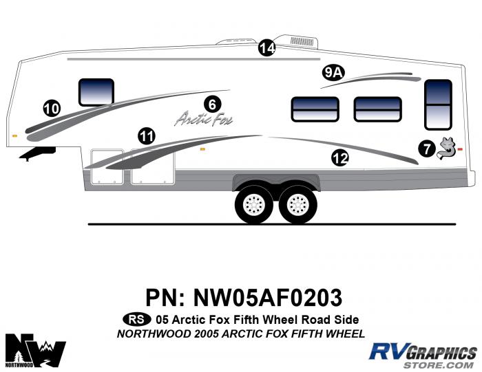 2005 Arctic Fox Fifth Wheel Left Side Kit