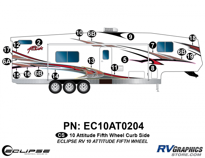 2010 Attitude Fifth Wheel Right Side Graphics Kit