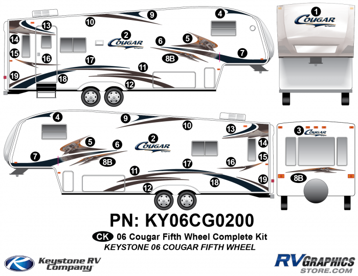 2006 Cougar Fifth Wheel Complete Kit