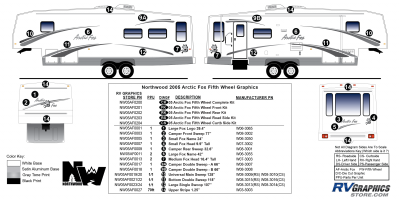 Northwood - Arctic Fox - 2005 Arctic Fox FW-Fifth Wheel