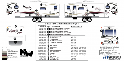 Northwood - Arctic Fox - 2009 Arctic Fox FW-Fifth Wheel