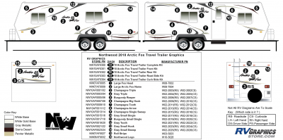 Northwood - Arctic Fox - 2010 Arctic Fox TT-Travel Trailer