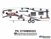 Montana - 2008-2009 Montana Fifth Wheel - 2008 Keystone Montana FW Road Side Graphics Kit
