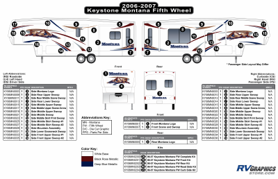 Keystone RV - Montana - 2006-2007 Montana Fifth Wheel