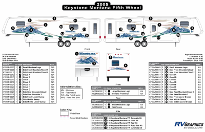 Keystone RV - Montana - 2005 Montana Fifth Wheel