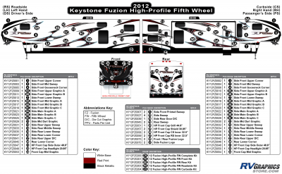 Keystone RV - Fuzion - 2012 Fuzion FW-Fifth Wheel HP (High Profile)