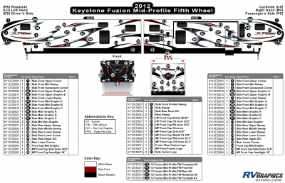 Keystone RV - Fuzion - 2012 Fuzion FW-Fifth Wheel MP (MId Profile)