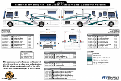National RV - Dolphin - 2003 Dolphin Teal Economy Version