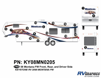2008 Keystone Montana FW Front, Rear, and Driver Side Graphics Kit