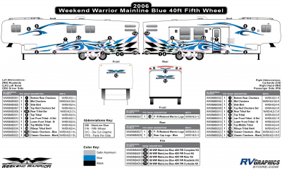 Weekend Warrior - Weekend Warrior Mainline - 2006-2007 Weekend Warrior Mainline FW-40' Fifth Wheel Blue