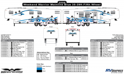 Weekend Warrior - Weekend Warrior Mainline - 2006-2007 Weekend Warrior Mainline FW-35-39' Fifth Wheel Blue