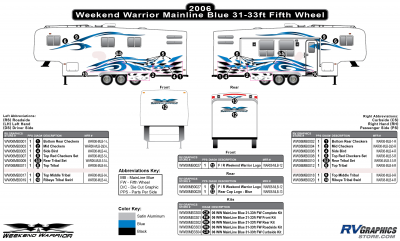 Weekend Warrior - Weekend Warrior Mainline - 2006-2007 Weekend Warrior Mainline FW 31-33' Fifth Wheel Blue