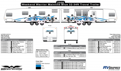 Weekend Warrior - Weekend Warrior Mainline - 2006-2007 Weekend Warrior Mainline TT 32-34' Travel Trailer Blue