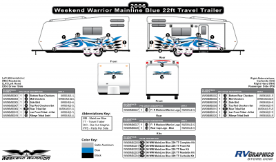 Weekend Warrior - Weekend Warrior Mainline - 2006-2007 Weekend Warrior Mainline TT 22' Travel Trailer Blue