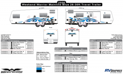 Weekend Warrior - Weekend Warrior Mainline - 2006-2007 Weekend Warrior Mainline TT 26-30' Travel Trailer Blue
