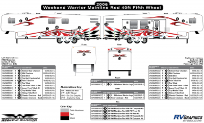 Weekend Warrior - Weekend Warrior Mainline - 2006-2007 Weekend Warrior Mainline FW-40' Fifth Wheel Red