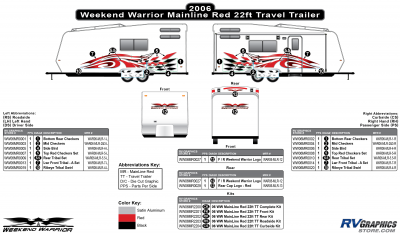 Weekend Warrior - Weekend Warrior Mainline - 2006-2007 Weekend Warrior Mainline TT 22' Travel Trailer Red