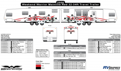Weekend Warrior - Weekend Warrior Mainline - 2006-2007 Weekend Warrior Mainline TT-32-34' Travel Trailer Red