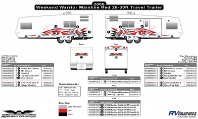 Weekend Warrior - Weekend Warrior Mainline - 2006-2007 Weekend Warrior Mainline TT 26-30' Travel Trailer Red