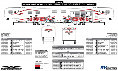 Weekend Warrior - Weekend Warrior Mainline - 2006-2007 Weekend Warrior Mainline FW-35-39' Fifth Wheel Red