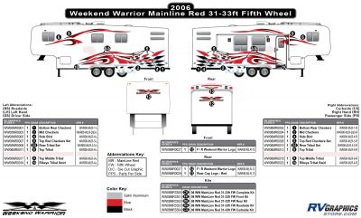 Weekend Warrior - Weekend Warrior Mainline - 2006-2007 Weekend Warrior Mainline FW 31-33' Fifth Wheel Red