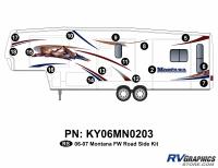 Montana - 2006-2007 Montana Fifth Wheel - 2006 Montana FW Roadside  Kit